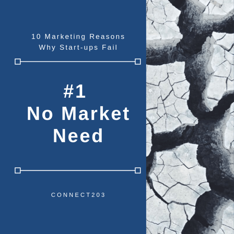 10 Marketing Related Reasons Why Startups Fail #1 No Market Need