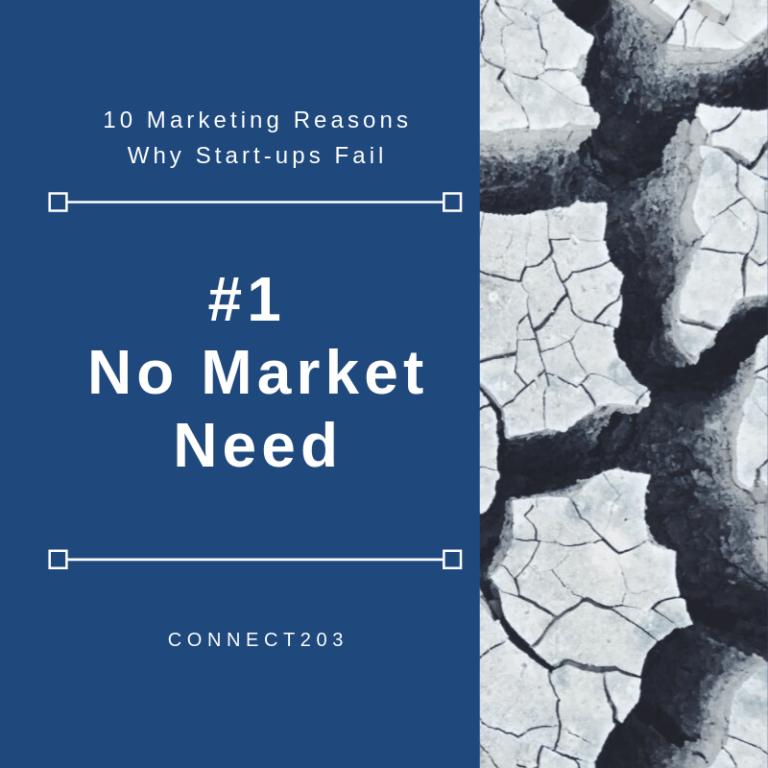 10 Marketing Related Reasons Why Startups Fail #1 No Market Need
